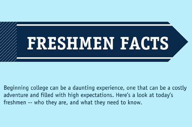 FreshmenFacts_page