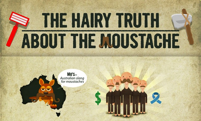 the hairy truth about moustache