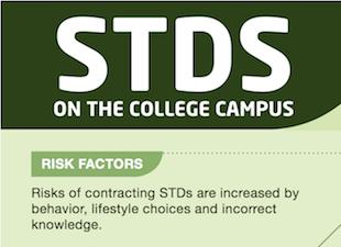 STDs+College+Campus-title