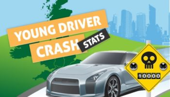 Young-Drivers-Infographic
