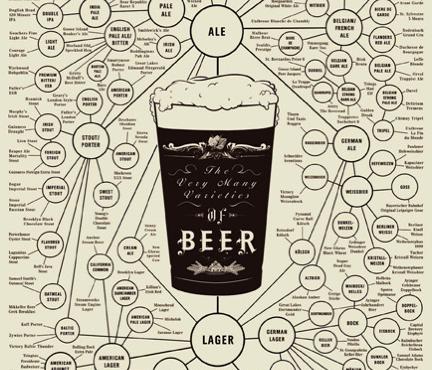 beer-feature