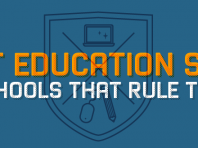best education