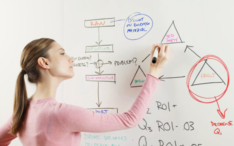 Woman writing diagram on whiteboard