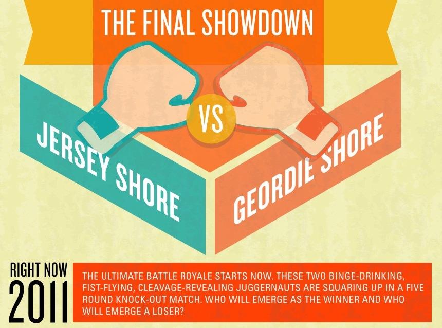jersey-shore-vs-geordie-shore