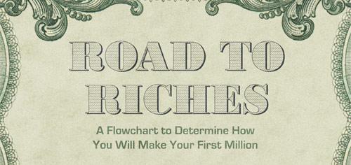 richesbig
