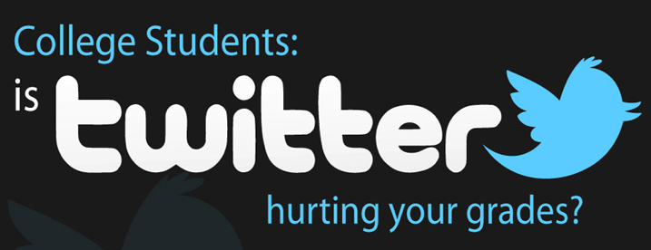 twitter-grades