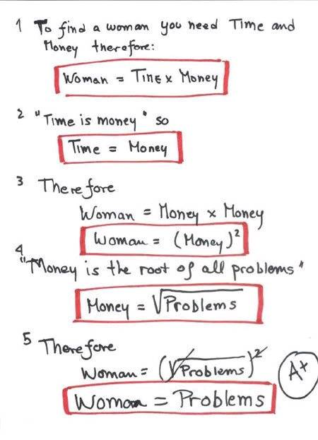 The Problem with Women
