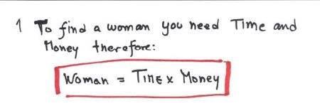 Woman Problems